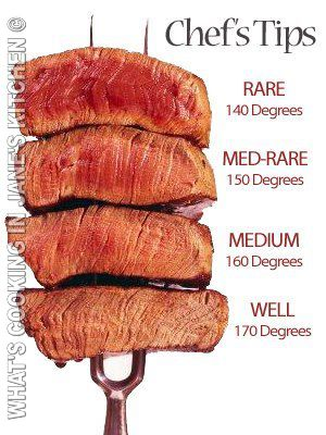 Roasting Beef ©